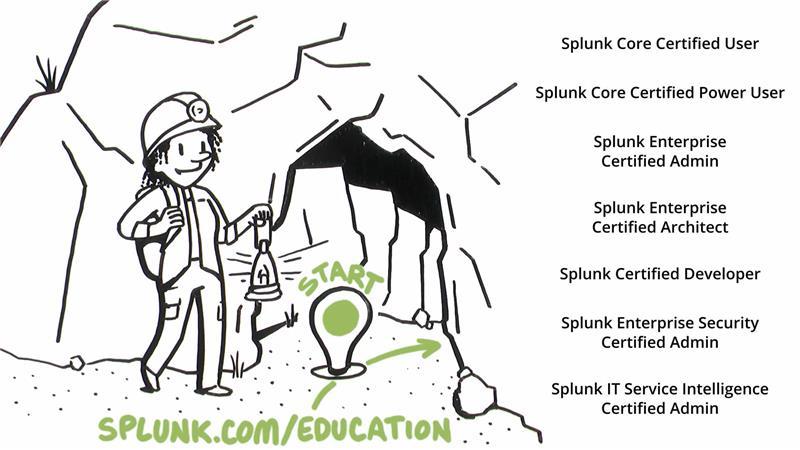 Splunk-Certificazioni
